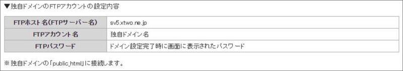 FTPソフト設定情報画面