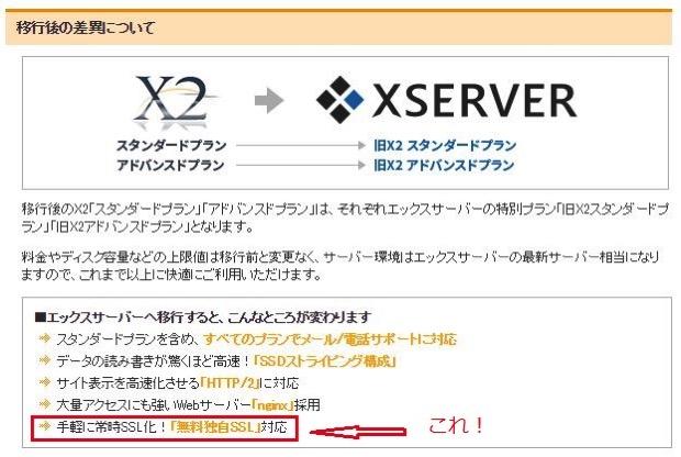 X2サーバー移転後の説明